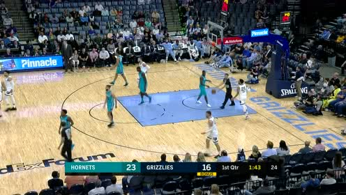2019年10月15日NBA季前赛 黄蜂VS灰熊 全场录像回放视频